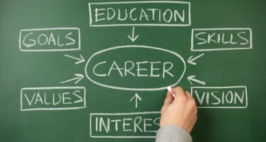 consulenzacoaching_career_coaching